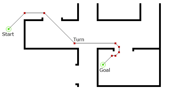 Jump points path planning